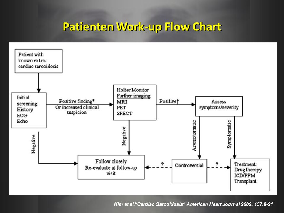 Patienten Work-up Flow Chart