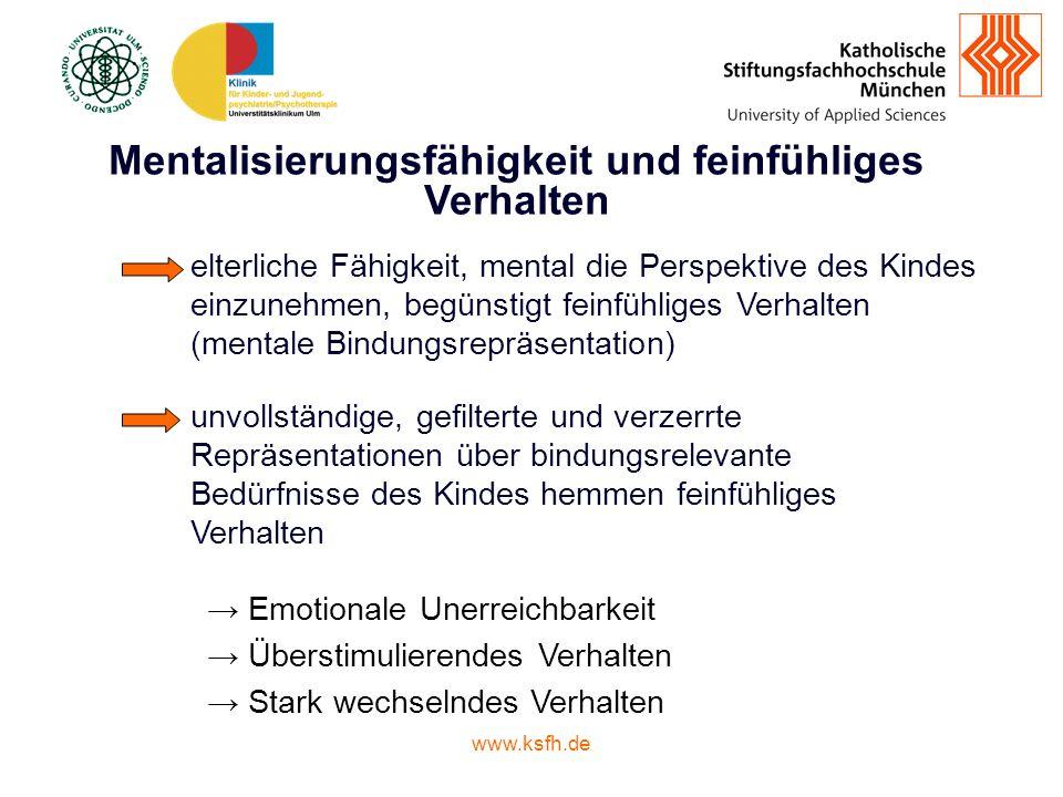 Mentalisierungsfähigkeit und feinfühliges Verhalten