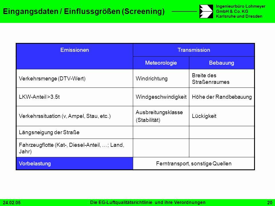 Eingangsdaten / Einflussgrößen (Screening)