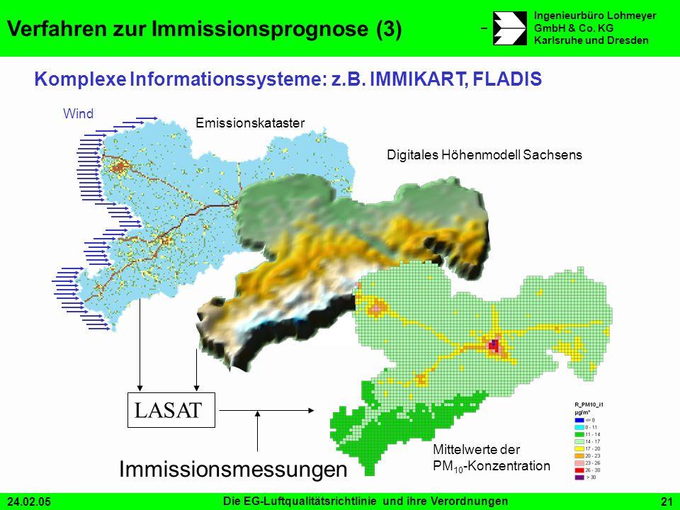 LASAT Immissionsmessungen Verfahren zur Immissionsprognose (3)