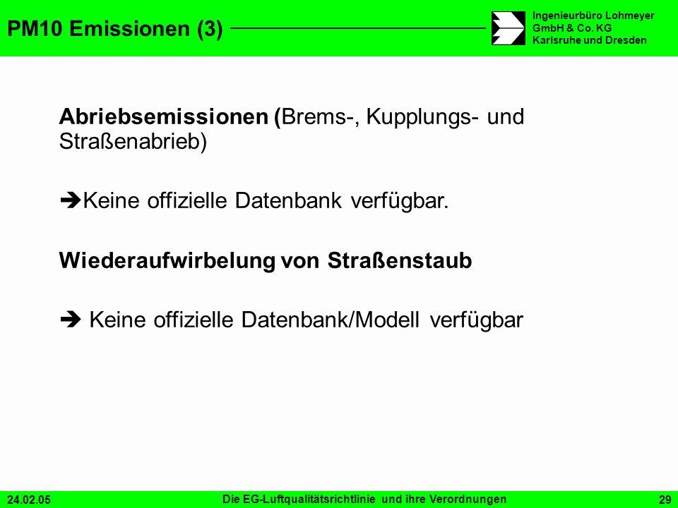 Abriebsemissionen (Brems-, Kupplungs- und Straßenabrieb)