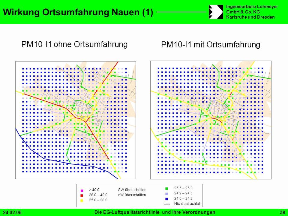Wirkung Ortsumfahrung Nauen (1)