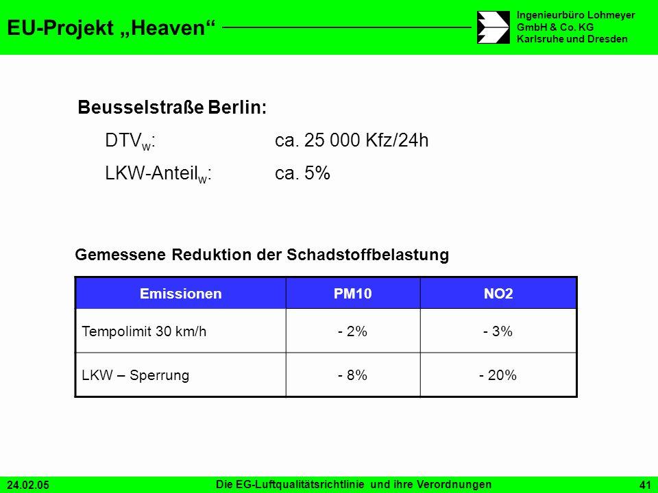 """EU-Projekt """"Heaven Beusselstraße Berlin: DTVw: ca. 25 000 Kfz/24h"""