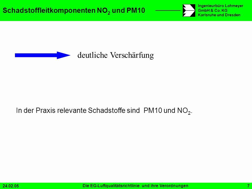 Schadstoffleitkomponenten NO2 und PM10