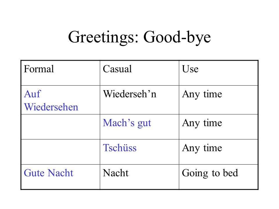 Greetings: Good-bye Formal Casual Use Auf Wiedersehen Wiederseh'n