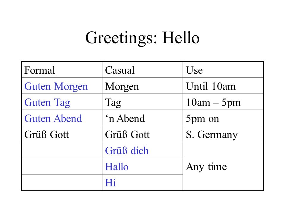 Greetings: Hello Formal Casual Use Guten Morgen Morgen Until 10am
