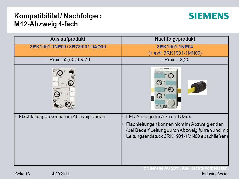 Kompatibilität / Nachfolger: M12-Abzweig 4-fach
