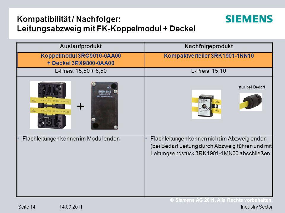 Kompatibilität / Nachfolger: Leitungsabzweig mit FK-Koppelmodul + Deckel
