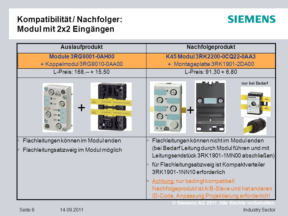 Kompatibilität / Nachfolger: Modul mit 2x2 Eingängen