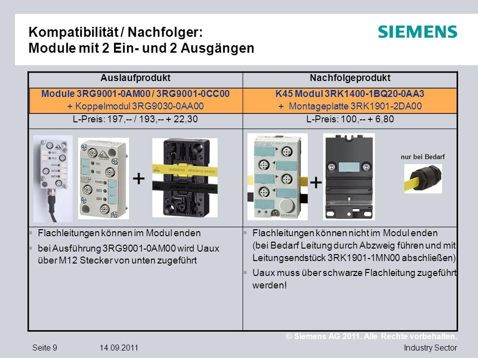 Kompatibilität / Nachfolger: Module mit 2 Ein- und 2 Ausgängen