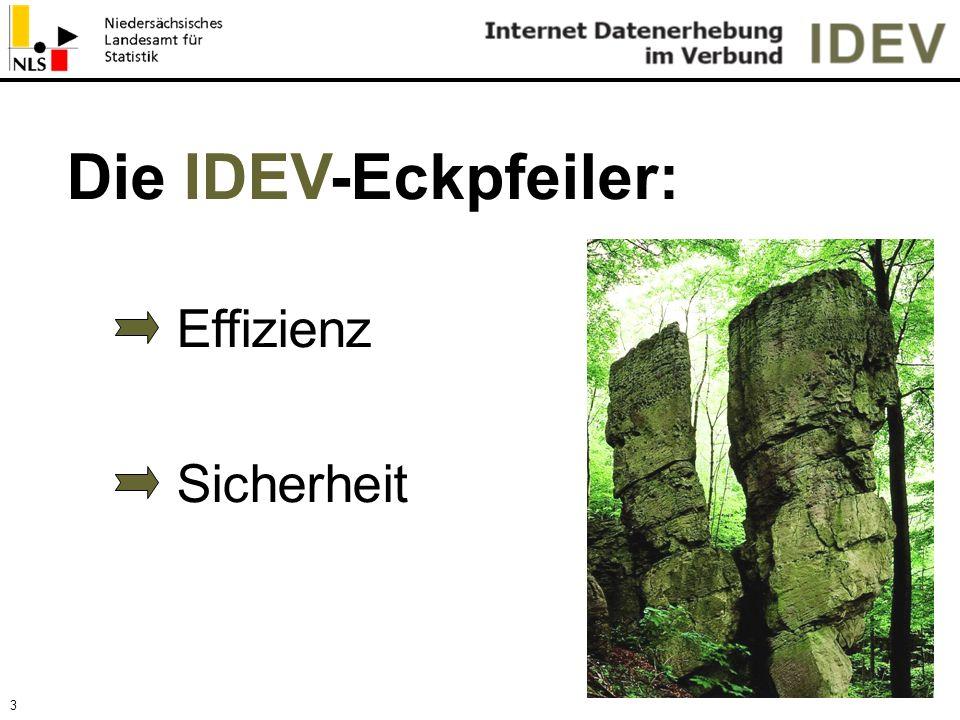 Die IDEV-Eckpfeiler: Effizienz Sicherheit