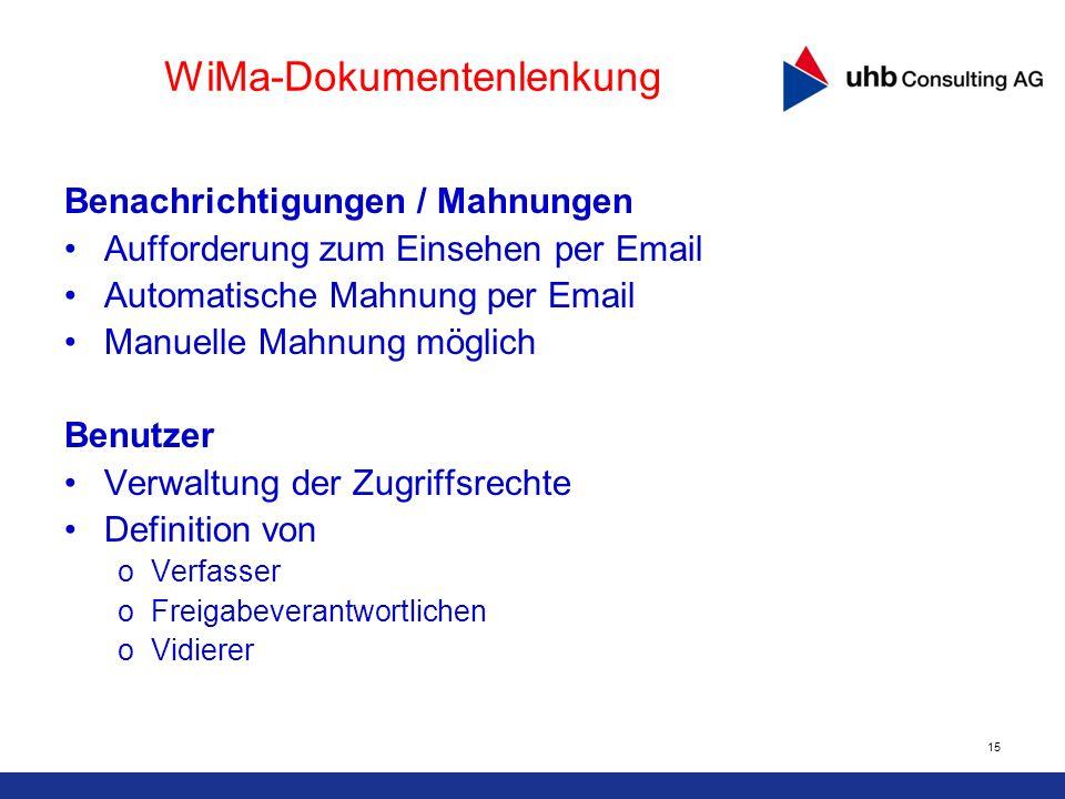 WiMa-Dokumentenlenkung