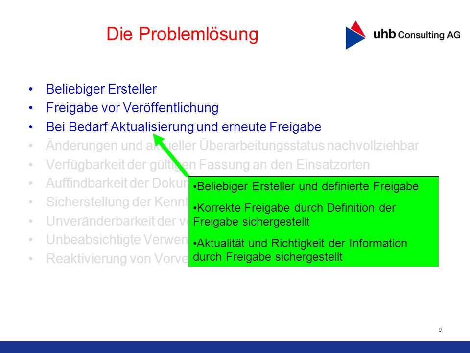 Die Problemlösung Beliebiger Ersteller Freigabe vor Veröffentlichung