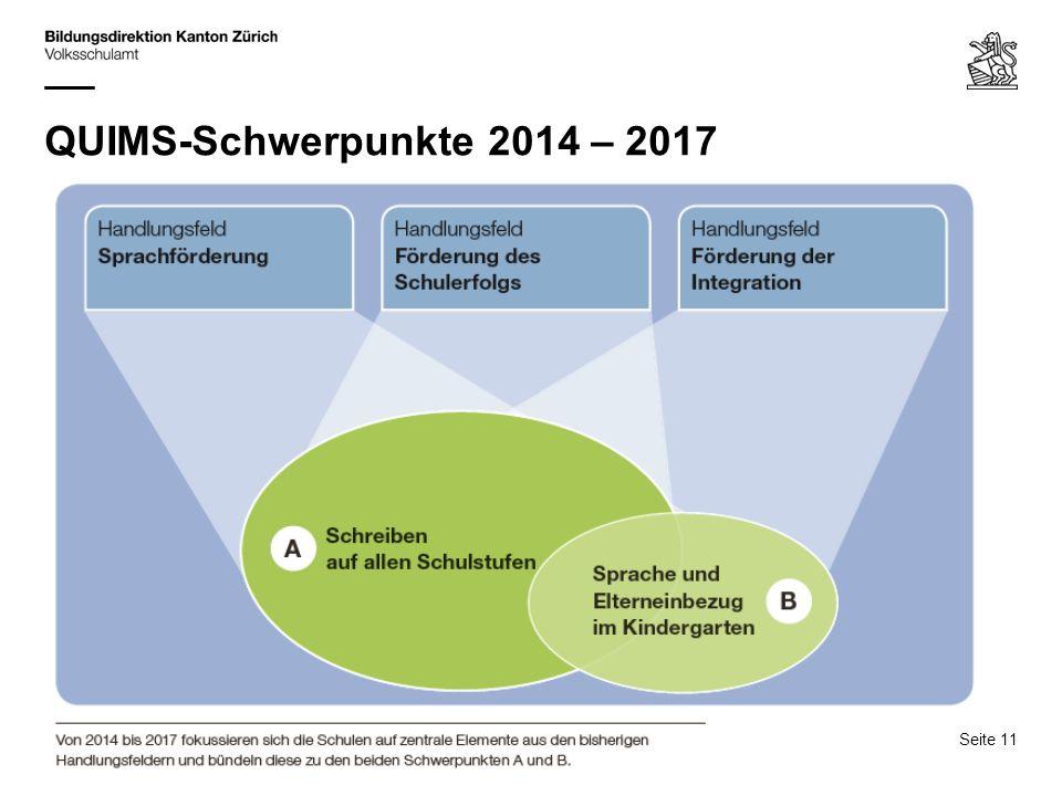 QUIMS-Schwerpunkte 2014 – 2017