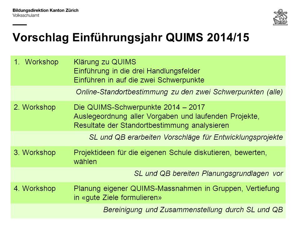 Vorschlag Einführungsjahr QUIMS 2014/15