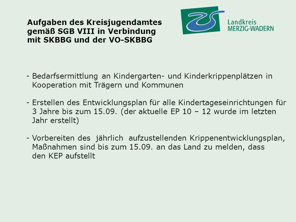 Aufgaben des Kreisjugendamtes gemäß SGB VIII in Verbindung mit SKBBG und der VO-SKBBG
