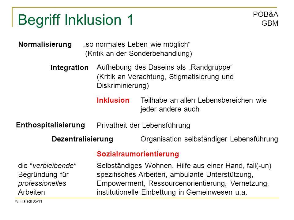 """Begriff Inklusion 1 Normalisierung """"so normales Leben wie möglich"""