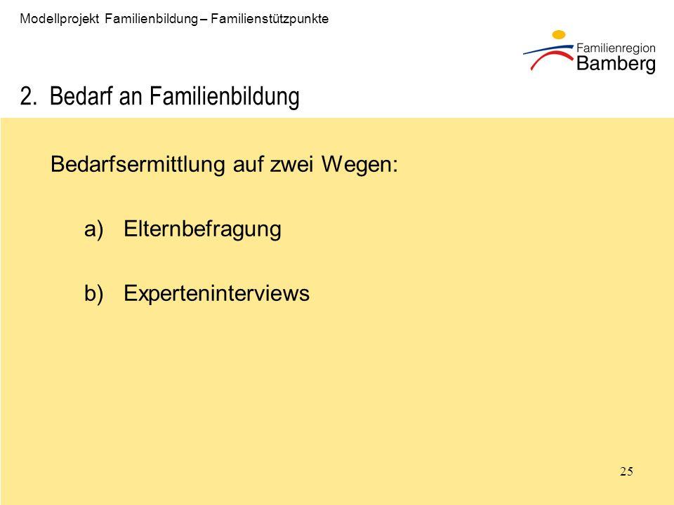 2. Bedarf an Familienbildung