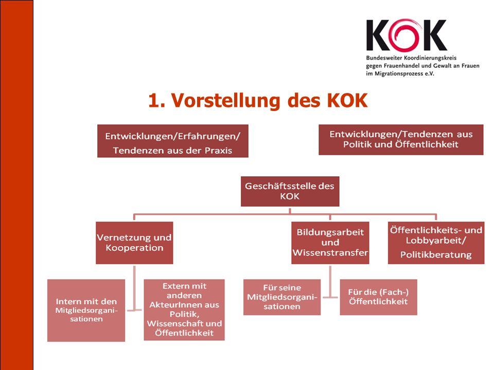 1. Vorstellung des KOK 7