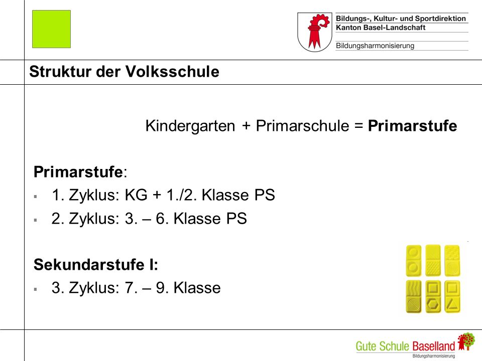 Struktur der Volksschule