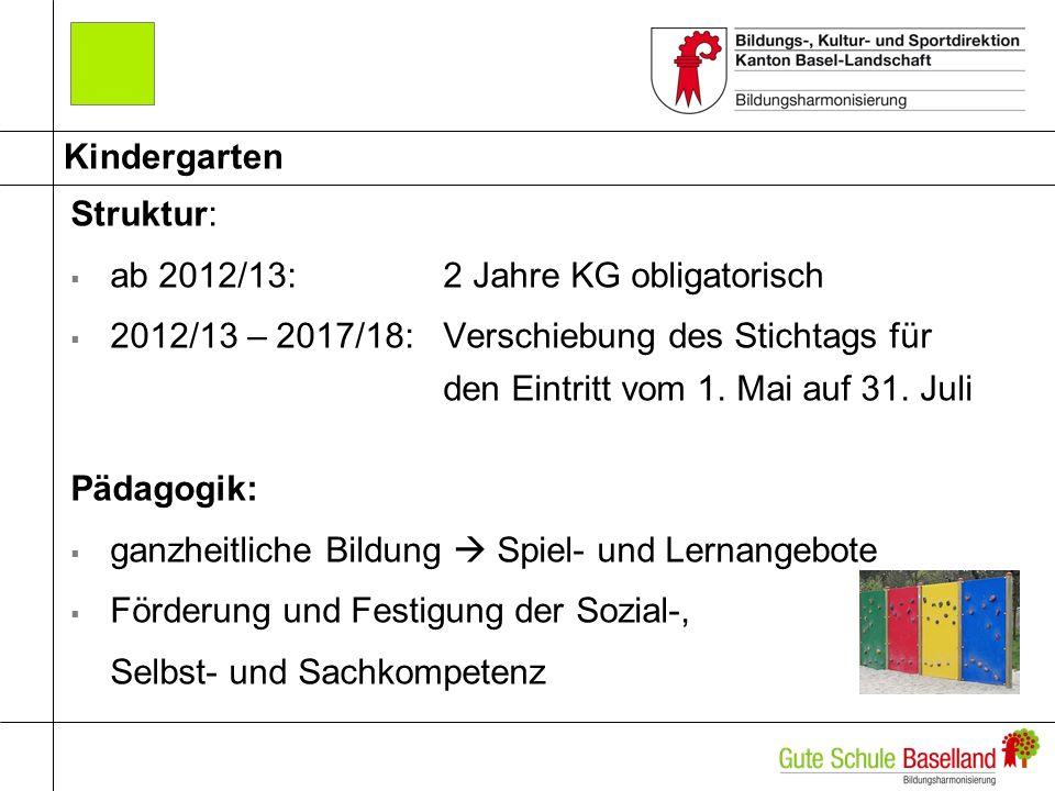 ab 2012/13: 2 Jahre KG obligatorisch