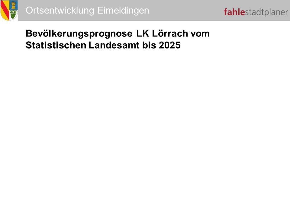 Bev.Prognose Bevölkerungsprognose LK Lörrach vom Statistischen Landesamt bis 2025