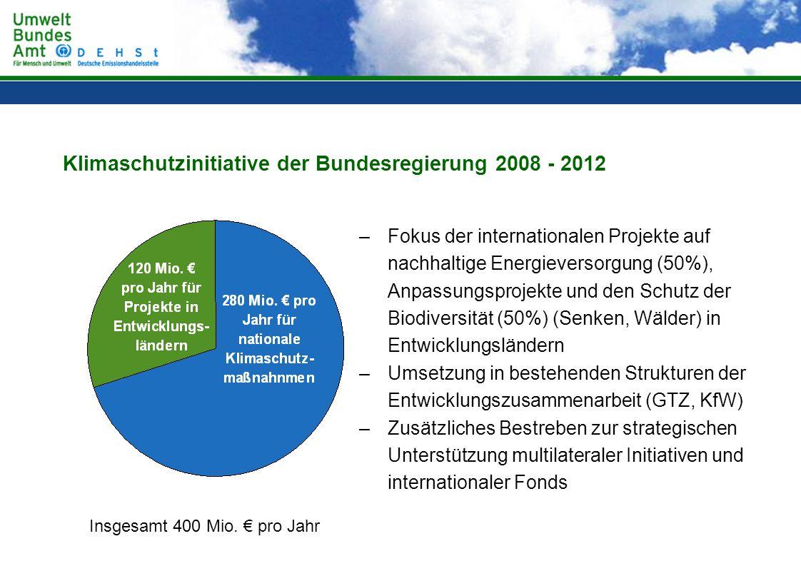 Klimaschutzinitiative der Bundesregierung 2008 - 2012