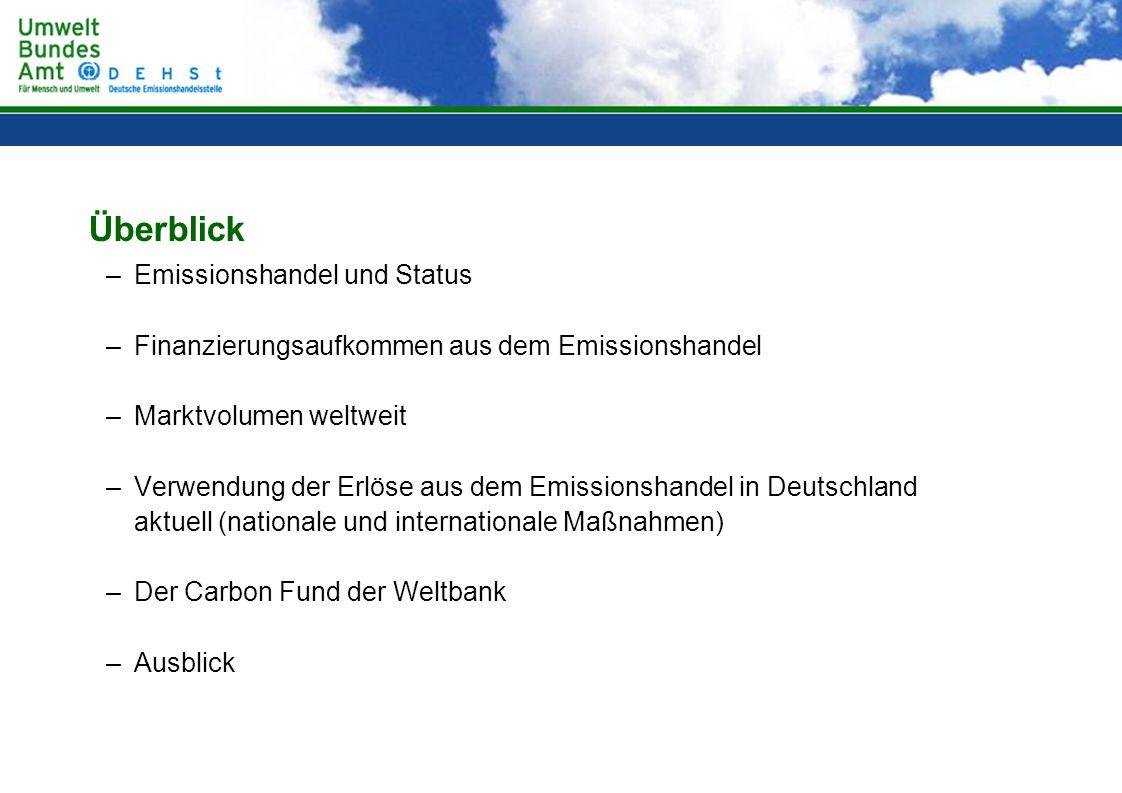 Überblick Emissionshandel und Status