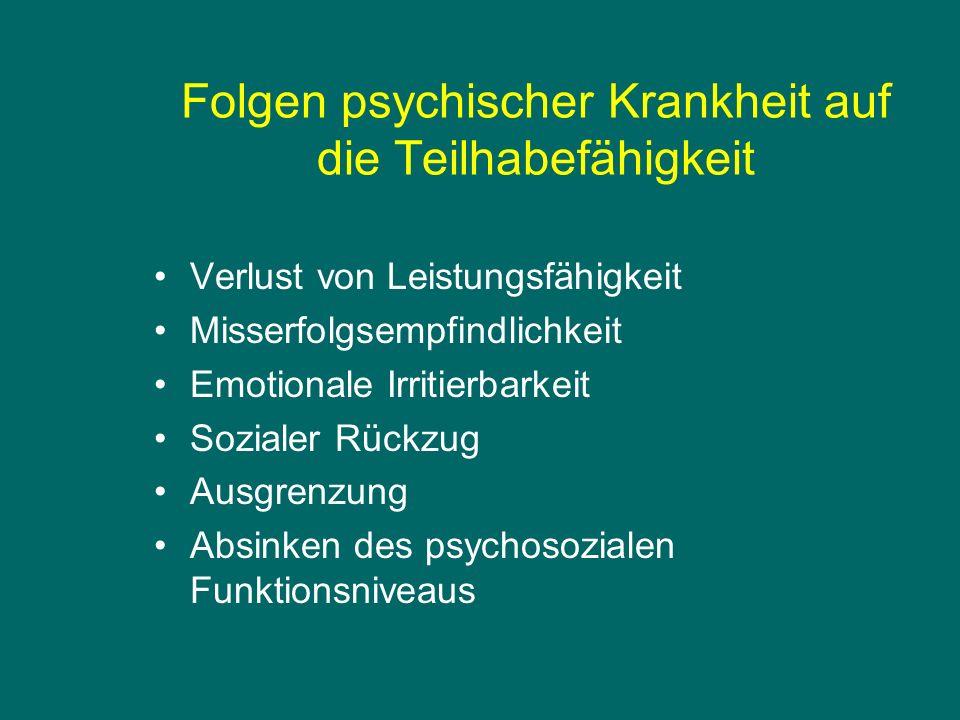 Folgen psychischer Krankheit auf die Teilhabefähigkeit