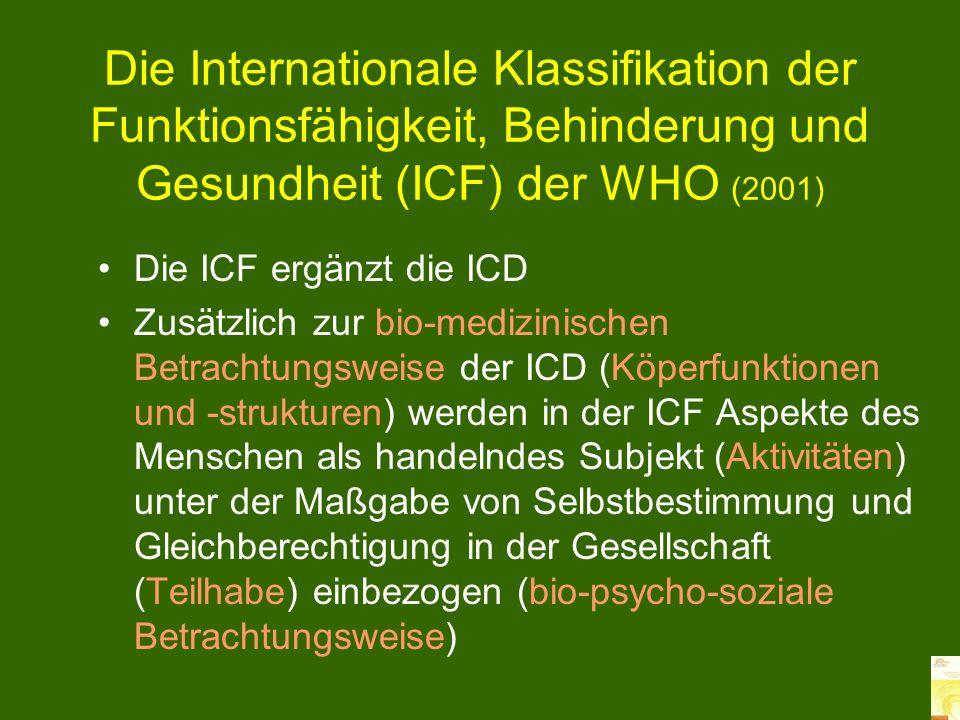 Die Internationale Klassifikation der Funktionsfähigkeit, Behinderung und Gesundheit (ICF) der WHO (2001)