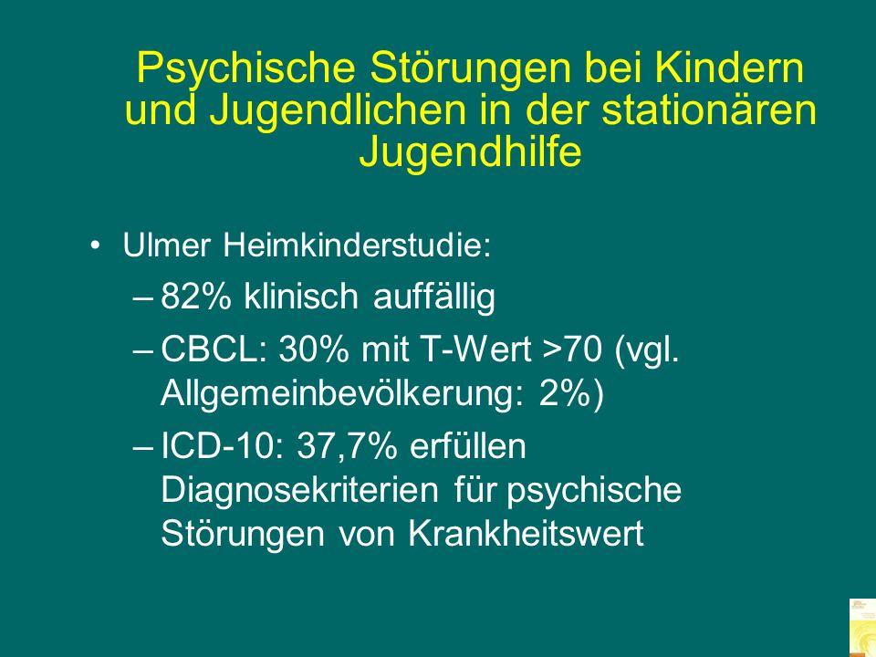 Psychische Störungen bei Kindern und Jugendlichen in der stationären Jugendhilfe