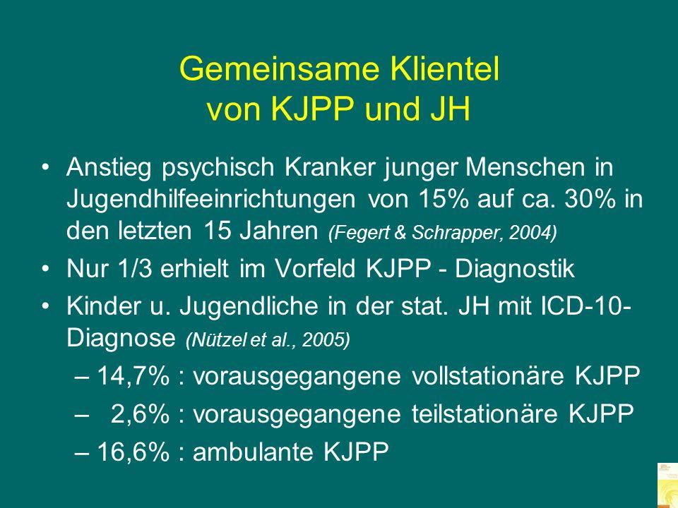 Gemeinsame Klientel von KJPP und JH
