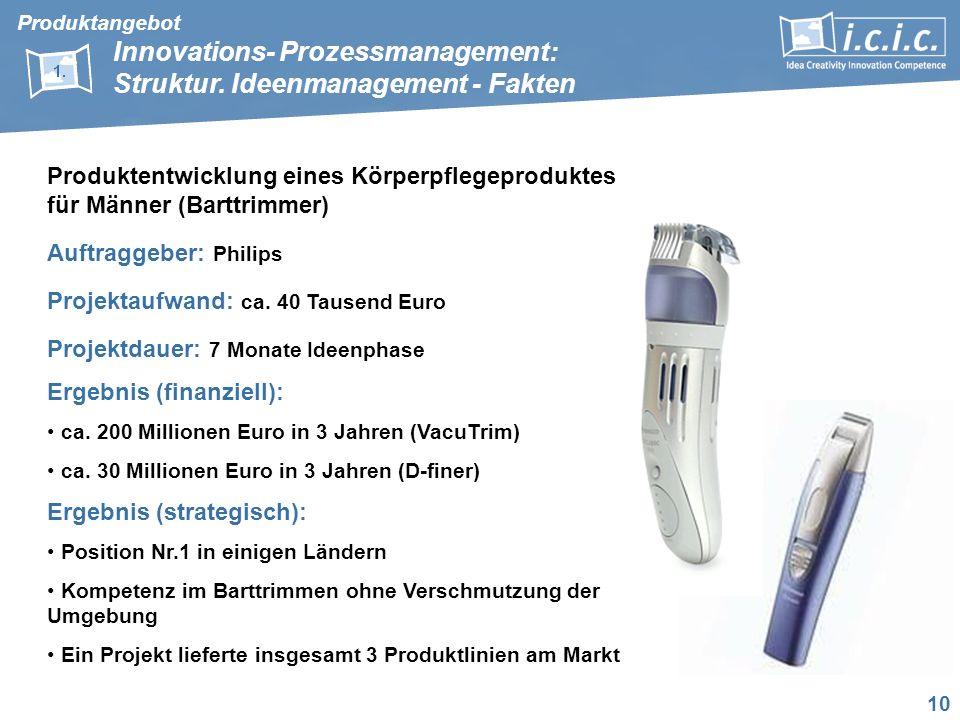 Auftraggeber: Philips Projektaufwand: ca. 40 Tausend Euro
