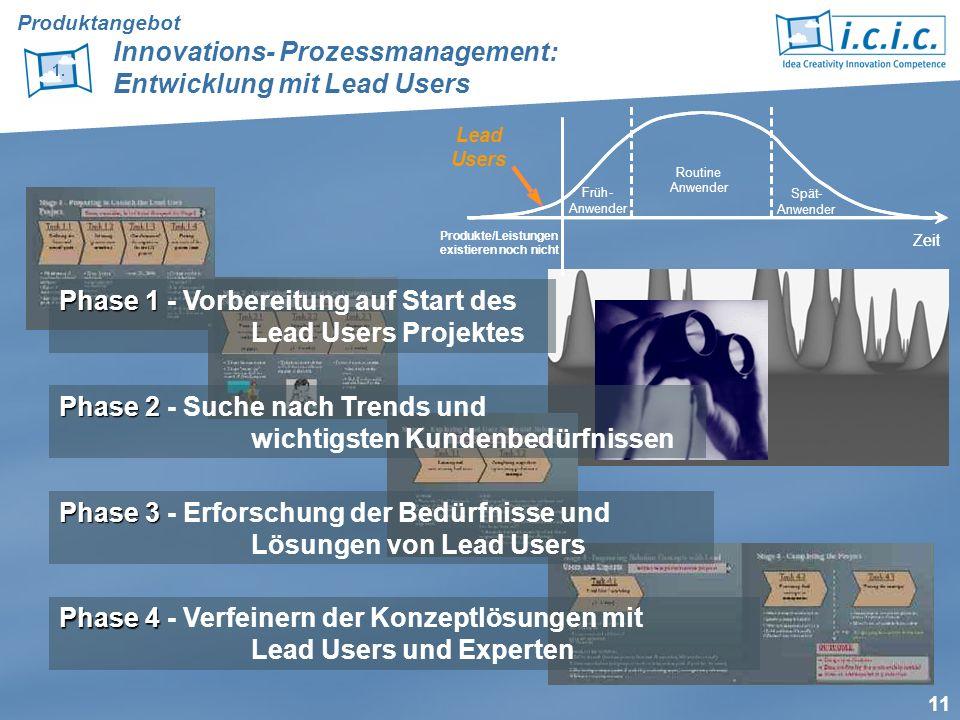 Phase 1 - Vorbereitung auf Start des Lead Users Projektes