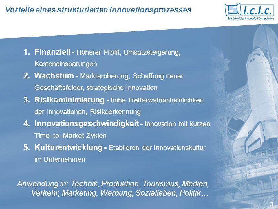 Vorteile eines strukturierten Innovationsprozesses