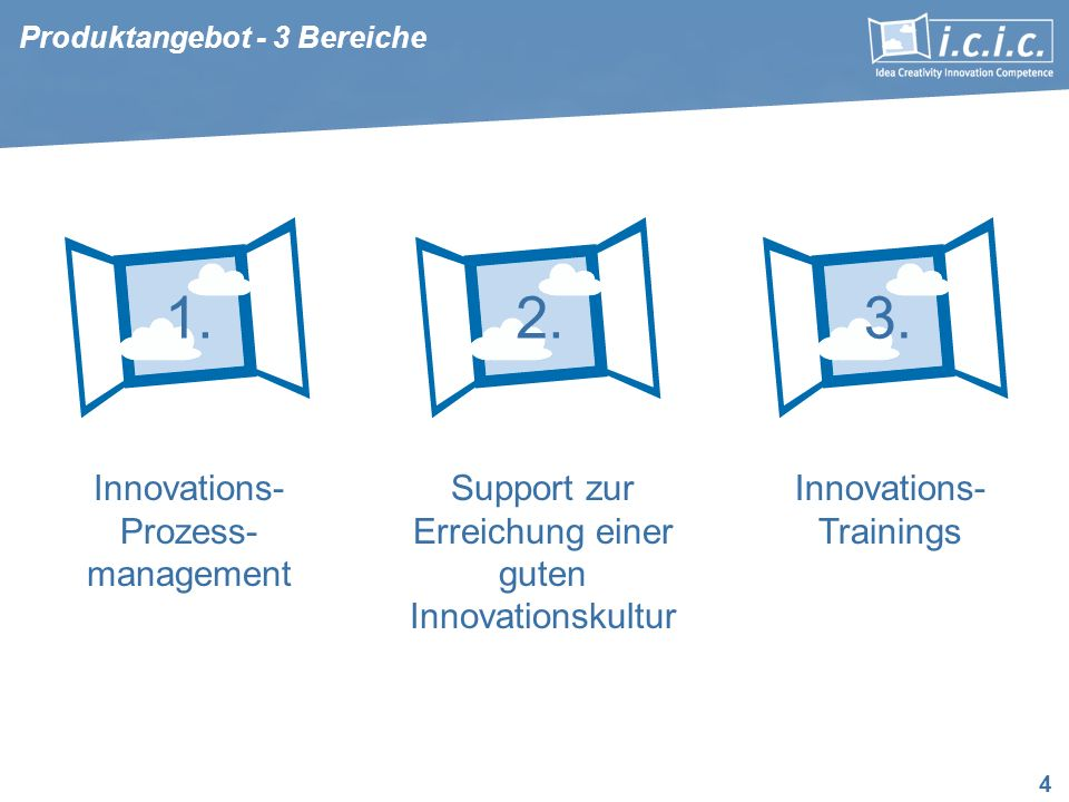 Innovations- Prozess-management