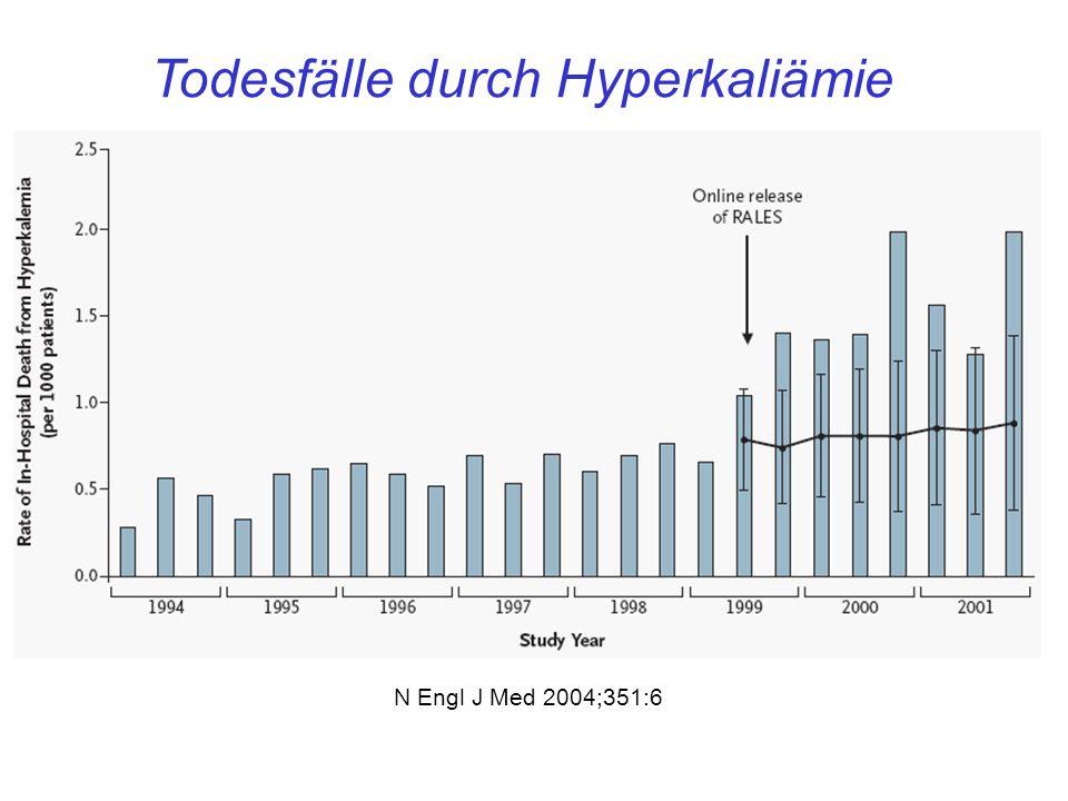 Todesfälle durch Hyperkaliämie