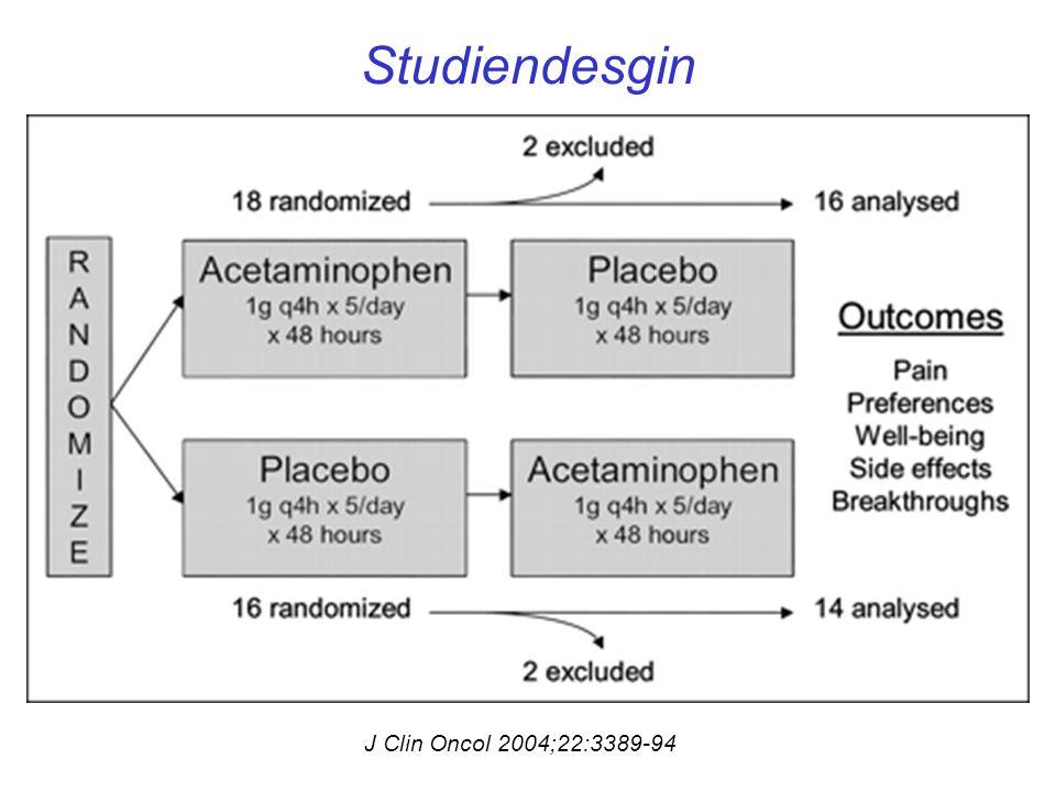 Studiendesgin J Clin Oncol 2004;22:3389-94