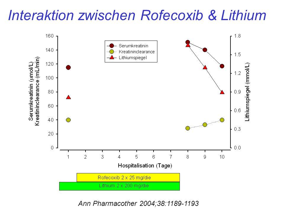 Interaktion zwischen Rofecoxib & Lithium