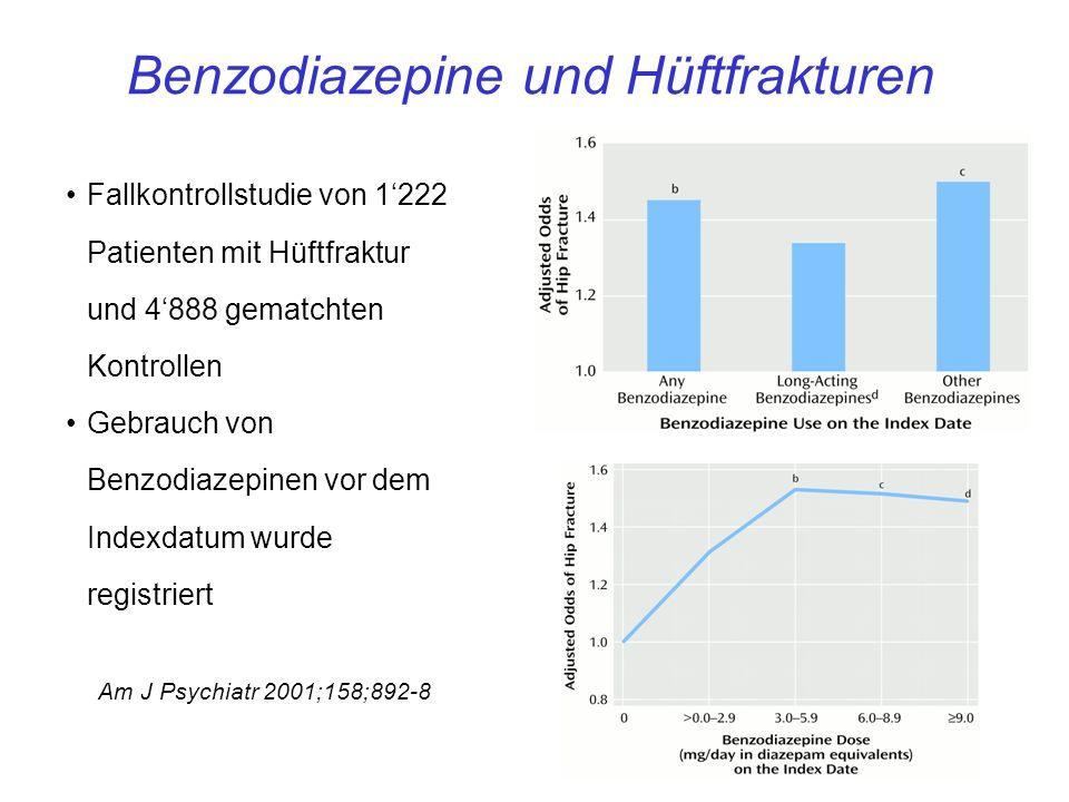 Benzodiazepine und Hüftfrakturen