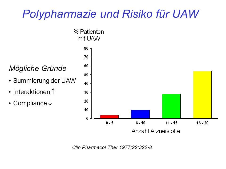 Polypharmazie und Risiko für UAW