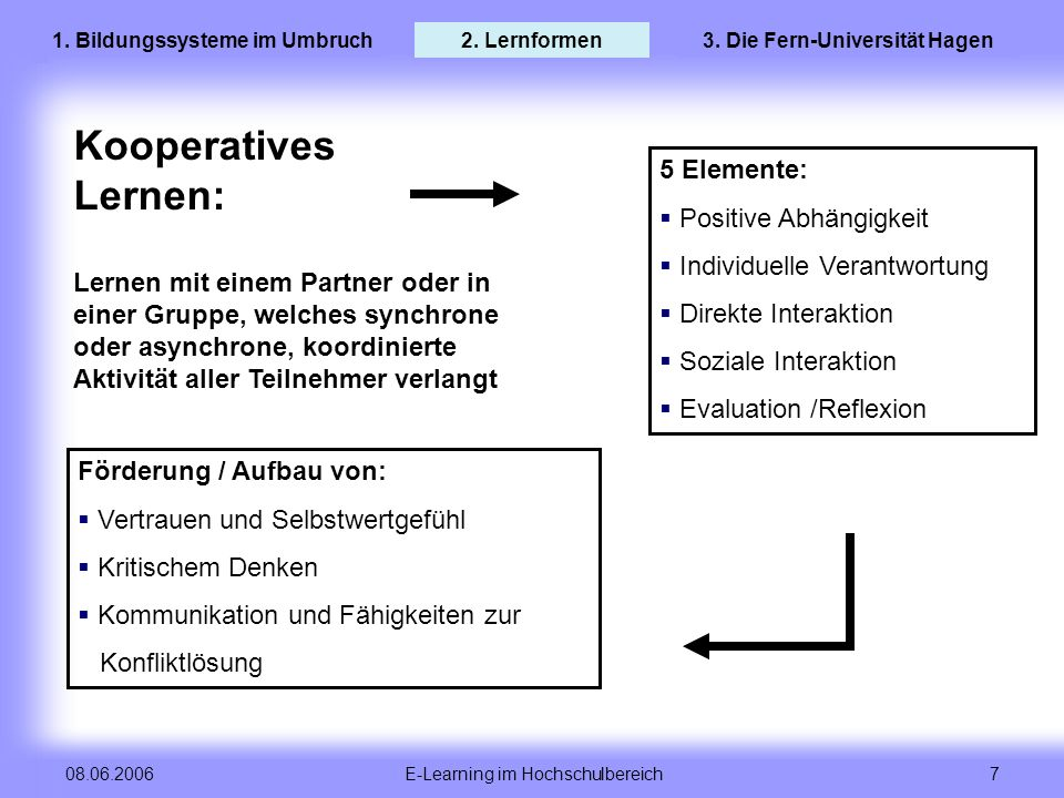 3. Die Fern-Universität Hagen