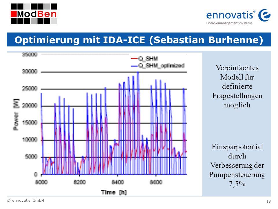 Optimierung mit IDA-ICE (Sebastian Burhenne)