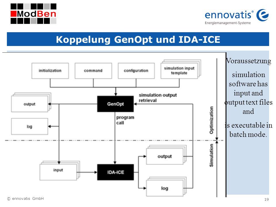 Koppelung GenOpt und IDA-ICE