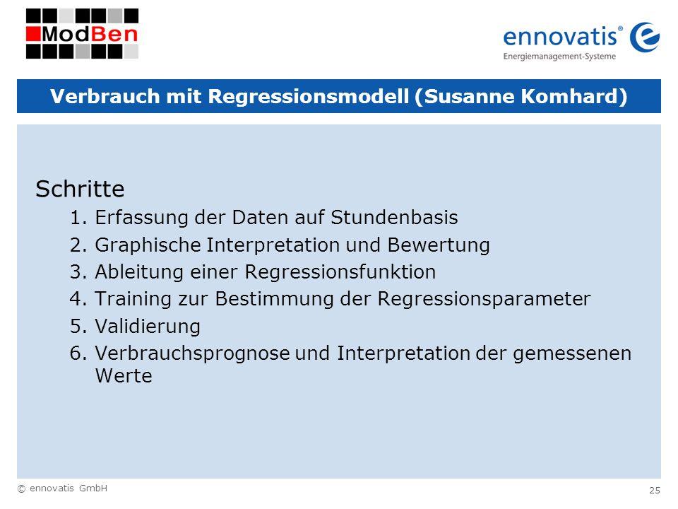 Verbrauch mit Regressionsmodell (Susanne Komhard)