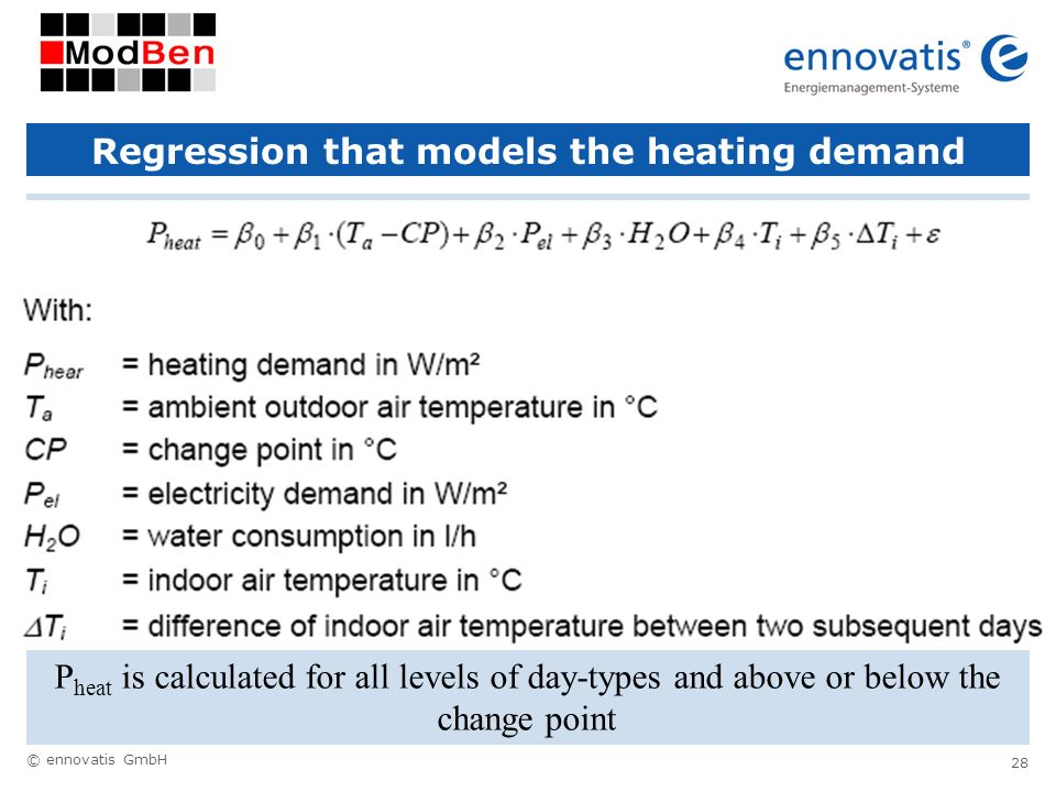 Regression that models the heating demand