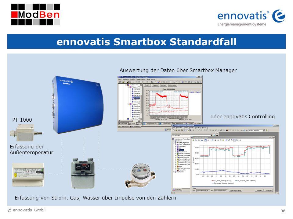 ennovatis Smartbox Standardfall