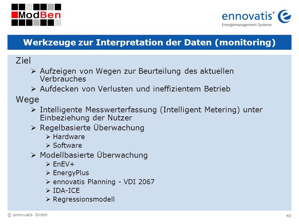 Werkzeuge zur Interpretation der Daten (monitoring)