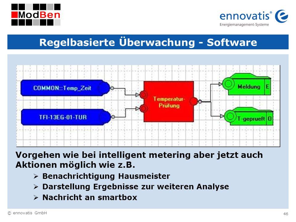 Regelbasierte Überwachung - Software
