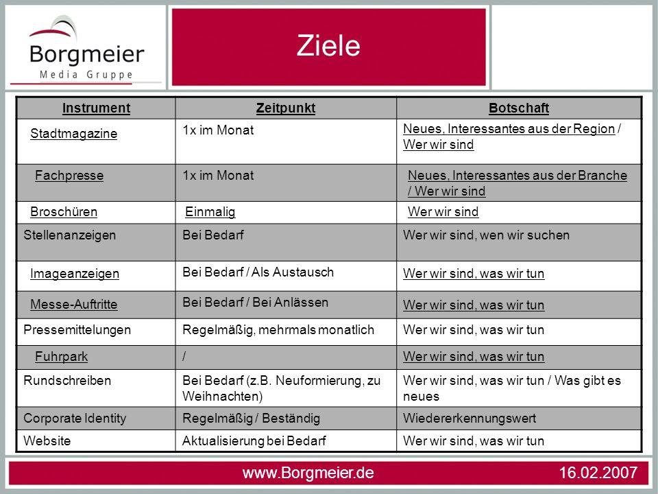 Ziele www.Borgmeier.de 16.02.2007 Instrument Zeitpunkt Botschaft